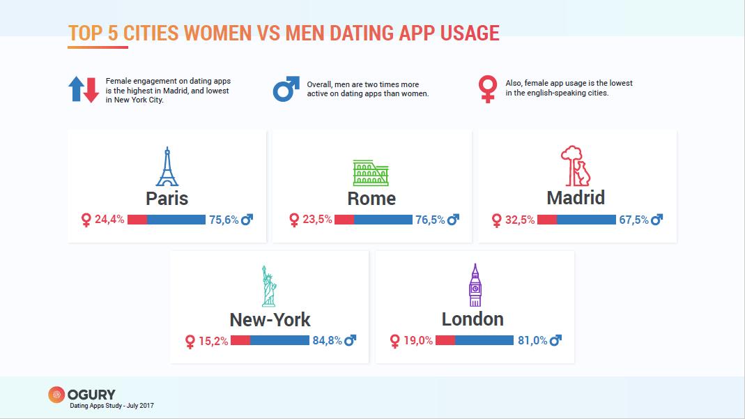 Moodz online dating